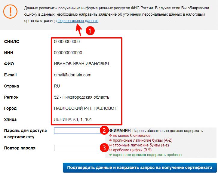 Персональные данные налогоплательщика в ЛК ФНС